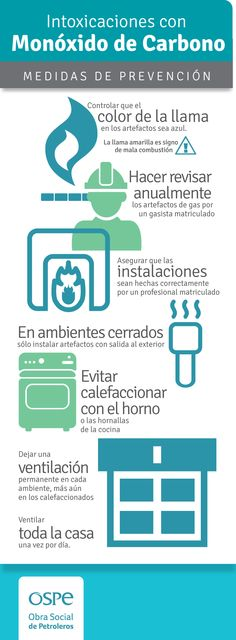 #Intoxicaciones con Monóxido de Carbono #Prevencion #Infografia