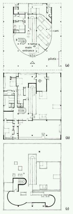Corbusier plans of Villa Savoie (Savoye), Poissy, close to Paris. (In response to Le Corbusier) (a) Architecture Bauhaus, Le Corbusier Architecture, Architecture Drawings, Contemporary Architecture, Art And Architecture, Architecture Colleges, B Plan, How To Plan, Villa Savoye Plan