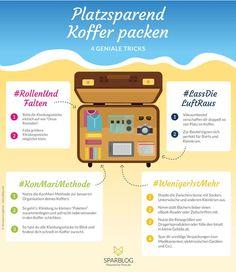 Tipps Koffer Packen Platzsparend