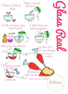 Pastry And Bakery, Pastry Cake, Cupcake Frosting, Cupcake Cookies, Cupcakes, Cartoon Recipe, Recipe Drawing, Food C, Gastronomia
