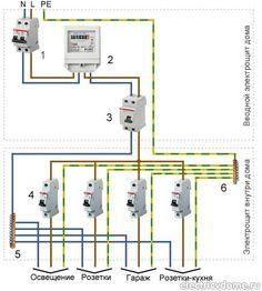 схема электропроводки при однофазном питании дома