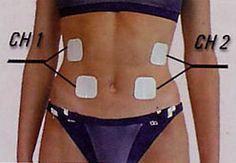 electrostimulation des abdominaux obliques