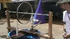 Bomba de Agua Manual - Proyecto Autosustentable Permacultural - YouTube