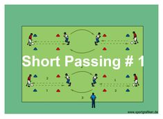 Soccer Pass And Move Drills For Practice