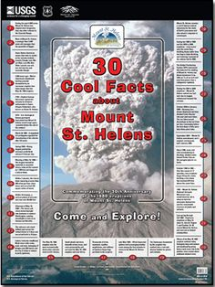30 Cool Facts About Mount St. Helens