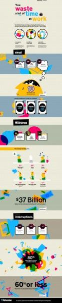 I handpicked 20 infographics related to web design that feature useful tips and tricks, trends, and other interesting information you ought to know. Design Web, Intranet Design, Time Wasters, Timeline Design, Social Business, Instructional Design, Information Graphics, Interesting Information, Fun At Work