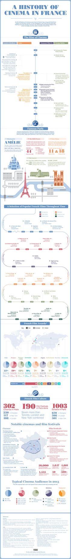 history of cinema in france