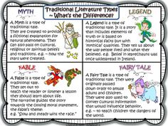 TRADITIONAL LITERATURE TYPES POSTER FREEBIE!