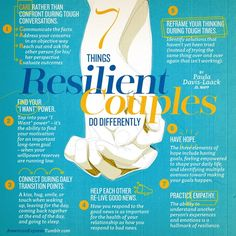 Resilient couples do things differently.