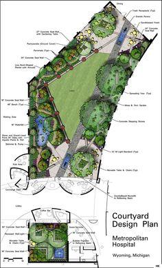 Healing gardens and restorative landscape architecture