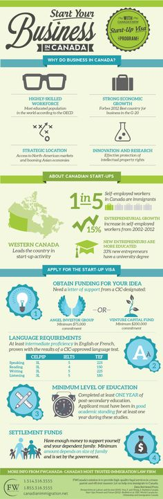 Grow your business in Canada Infographic. For more information .. www.multivisas.com