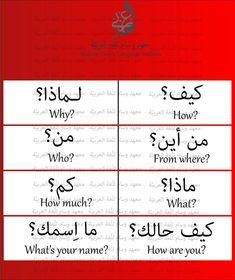 Learning Arabic MSA (#FabienneM) English Phrases, Learn English Words, English Language Learners, English Vocabulary, Arabic Phrases, Arabic Verbs, Arabic Text, Learn Arabic Online, Arabic Alphabet For Kids