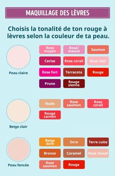 Comment choisir son rouge à lèvres selon sa couleur de peau ? How to choose your lipstick according to your skin color? The post How to choose your lipstick according to your skin color? appeared first on Best Pins. Make Up Tutorial Eyeshadows, Make Up Tutorial Contouring, Makeup Guide, Eye Makeup Tips, Diy Makeup, Makeup Hacks, Make Up Tutorials, Brushes Free, Smoky Eyes