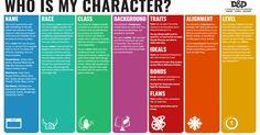 Character Sheet For Beginners v1.7.pdf