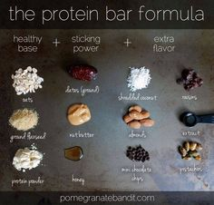 How to make Protein Bars of any kind (required interchangeable ingredients)