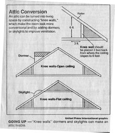 Good suggestions on attic conversion