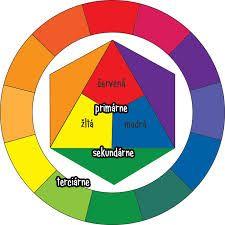 Výsledok vyhľadávania obrázkov pre dopyt farebný kruh