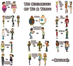 Tdi = Tdroti - total-drama-island Photo it is true..though idk if I agree with the heather one