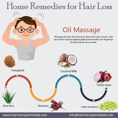 Want to get the hair transplant cost in Dubai, know about All hair loss treatments cost with free consultation Hair Remedies For Growth, Home Remedies For Hair, Hair Growth Tips, Hair Loss Remedies, Hair Transplant Cost, Oil For Hair Loss, Natural Man, Hair Scalp, Prevent Hair Loss