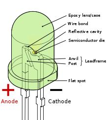 Light-emitting diode - Wikipedia, the free encyclopedia