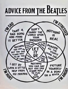 Advice from the Beatles Beatles Quotes, Beatles Poster, Beatles Lyrics, Les Beatles, All You Can, Love You, Let It Be, Take That, Bujo