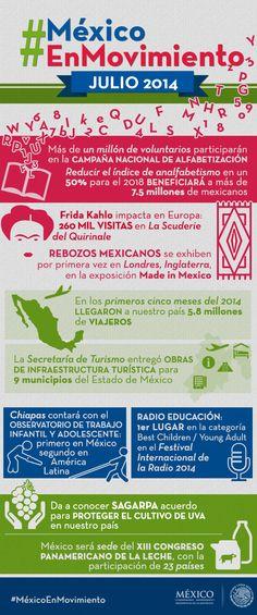 #MéxicoEnMovimiento #Infografía #Avances #Julio #2014 #México