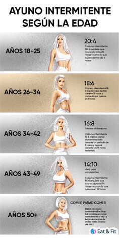 Fitness Workouts, Fitness Diet, At Home Workouts, Health Fitness, Workout Meals, Workout Diet, Workout Challenge, Body Type Workout, Muscle Gain Workout
