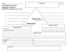 Plot Diagram Graphic Organizer To Aid Students While Reading A