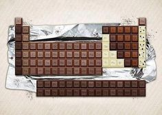 Chocolate Periodic Table