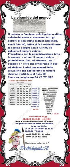 Lottery Result Today, Lottery Results, Hobby, Chart, Italian Lira, Games