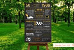 Image result for 50 th birthday poster More