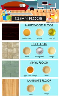 HOW TO CLEAN ANY FLOOR LIKE A PRO. See also other 14 graphs you need to clean evey inch of your house like a pro. #cleaningtips