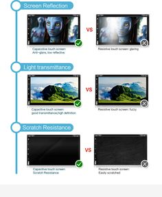 Capacitive Touch Screen  Anti-glare, low reflective Good transmittance, high definition Scratch Resistance
