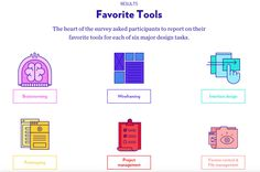 The illuminating results of a survey of 4,000 designers on what software and design tools they use.