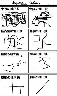日本の地下鉄、略図