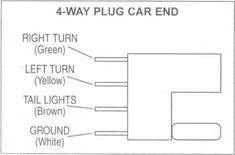 be1a73a3fae2e828350318694c2b44ea plugs locks trailer pigtail wiring diagram google search teardrop camper trailer lights wiring diagram 4 way at fashall.co