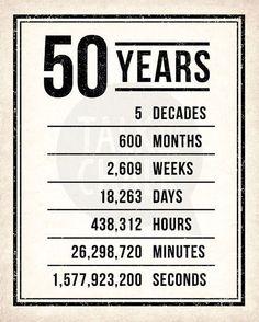 46 Best Ideas Birthday Decorations For Men Ideas Photo Booths 50th Birthday Themes, 50th Birthday Party Ideas For Men, 50th Birthday Party Decorations, 50th Birthday Cards, A Birthday Party, 50th Party, Man Birthday, Birthday Cheers, Funny Birthday