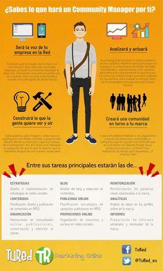 ¿Sabes lo que hará un #CommunityManager por tu empresa? Infografía en español.