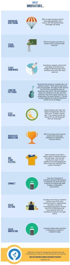 10 qualities of innovators #innovation #infographic https://plus.google.com/+PatrickWiller/posts/UHbQ3iJrcnf
