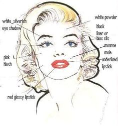 How to look like Marilyn Monroe on your big day!