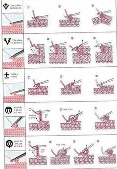 crochet and more by simo: SIMBOLI DELL'UNCINETTO