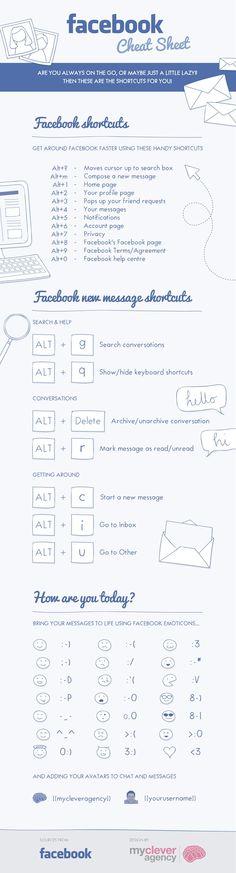 Infografik: das Facebook-Cheat-Sheet