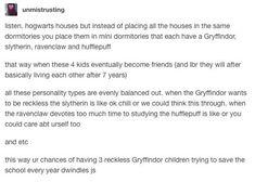 Hogwarts idea
