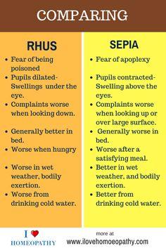 COMPARING RHUS & SEPIA