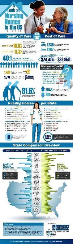 2e901d128918bf23bab4dcfcb528e8e7.jpg (270×900)  Nursing Homes