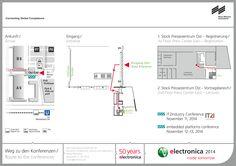 #IT2I14 Konferenz Übersichtsplan @Messe München, 11.11.2014 – Directions / route to IT2Industry Conference November 11, 2014 at Munich Trade Fair