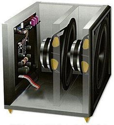 Isobaric loudspeaker enclosure configuration refers to systems with two identical transducers operating simultaneously with a common enclosed air adjoining one side of each transducers diaphragm. I…