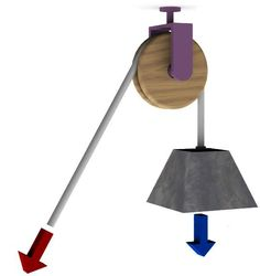 The pulley #simplemachines