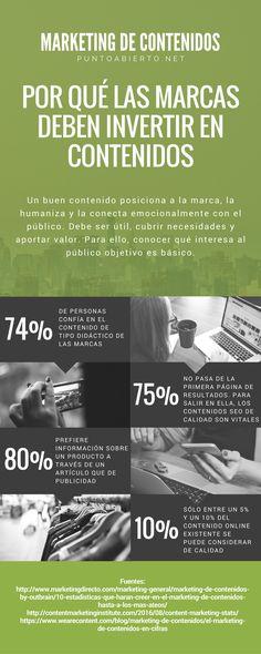 Marketing de contenidos para empresas #infografia