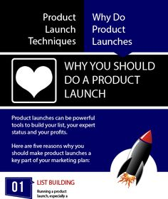 Why Do Product Launches? Sequence Of Events, Marketing Plan, How To Plan, How To Make, Meant To Be, Infographic, Product Launch, Blog, Infographics